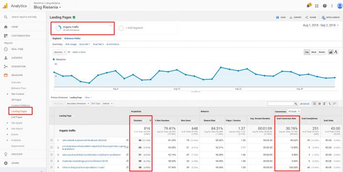 Report vstupných stránok v Google Analytics