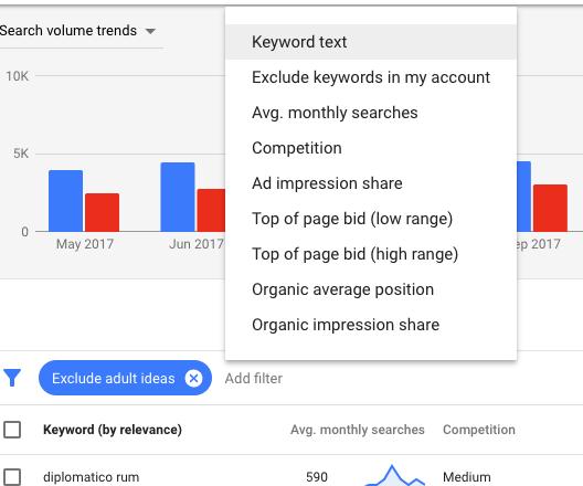 Keyword planner filter