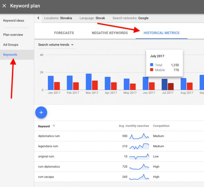 Historicke data - novy keyword planner