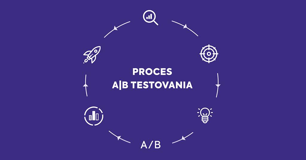 Proces A/B testovania, ako funguje a na čo si dať pozor