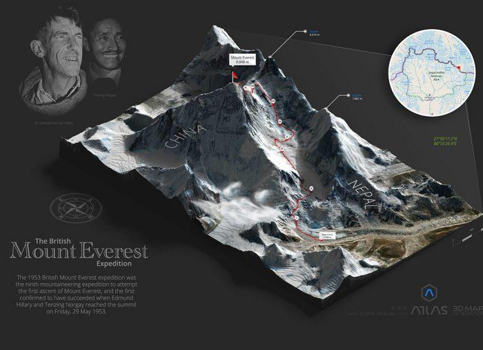 Príklad použitia Atlasu – Mount Everest