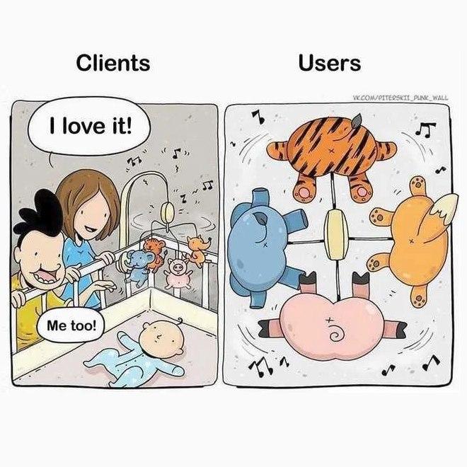 Client vs. User