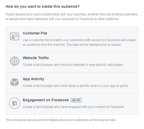 Facebook publiká - engagement