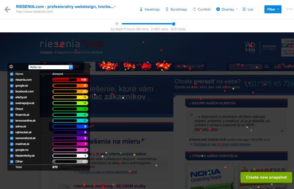 Crazy Egg RIESENIA.com profesionálny webdesign tvorba eshopu SEO a PPC reklama Report_2